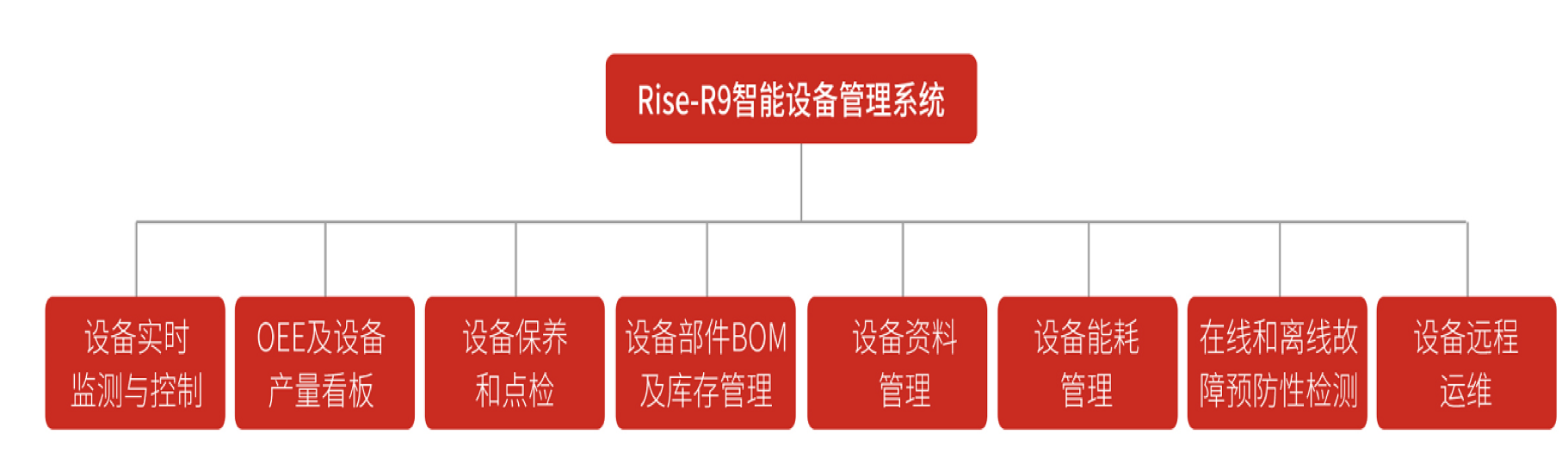 智能设备管理系统.png